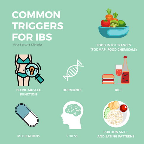 Common Triggers for IBS