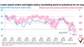 2020 outlook: turbulence ahead for air cargo