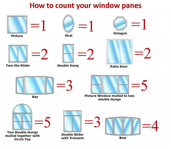 Getting a window pane estimate count is easy.