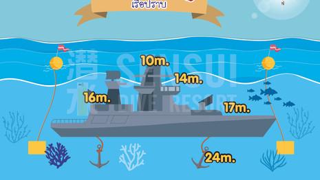 HTMS PRAB Wreck dive site map