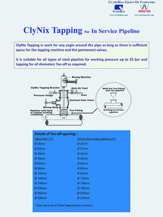 CLYNIX TAPPING