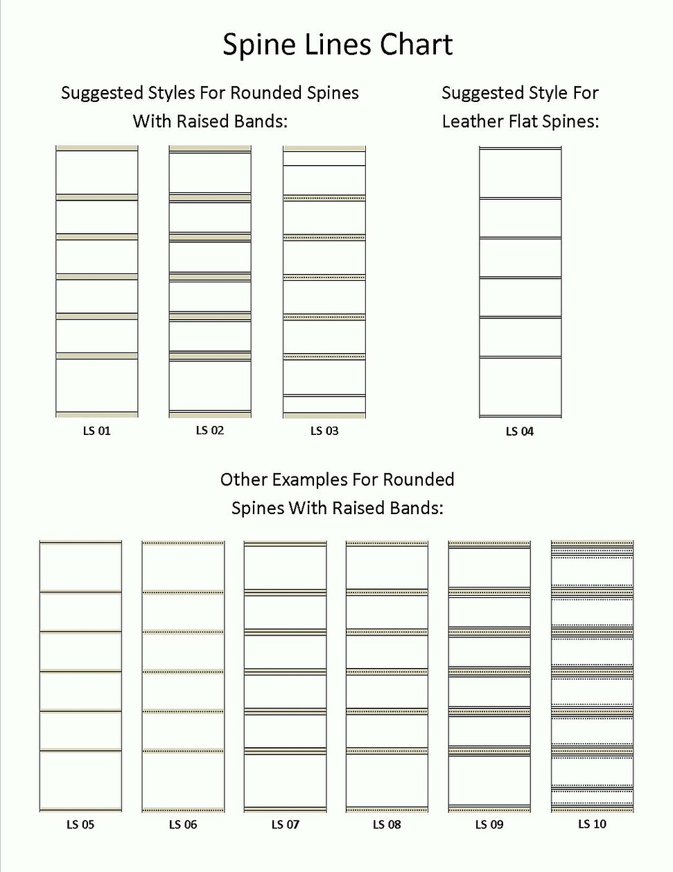 Line Styles for Clamshell Boxes