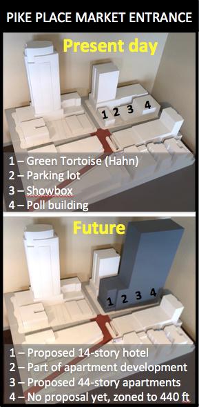 Model graphic v2.png
