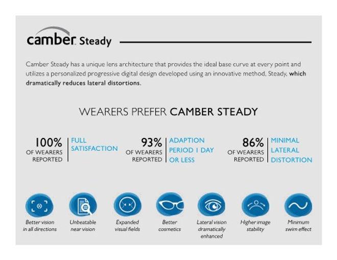 Camber Steady Stuffer-US_2.jpg