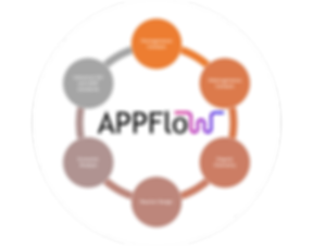 appflow ring.png