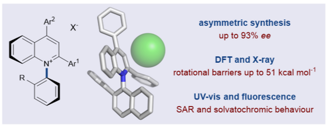 Atroposelective Synthesis, Structure and Properties of a Novel Class of Axially Chiral N‐Aryl Quinolinium Salt
