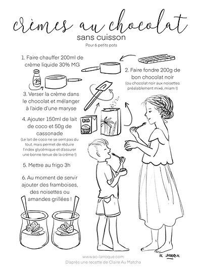 Recettes de cuisine COLORIAGES