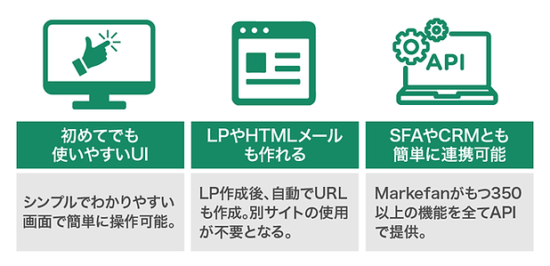 img-Markefan005_3特徴.png