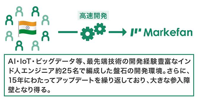 img-エンジニア.png