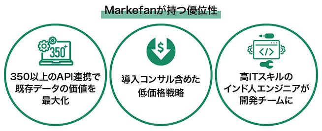 img-Markefan優位性.png