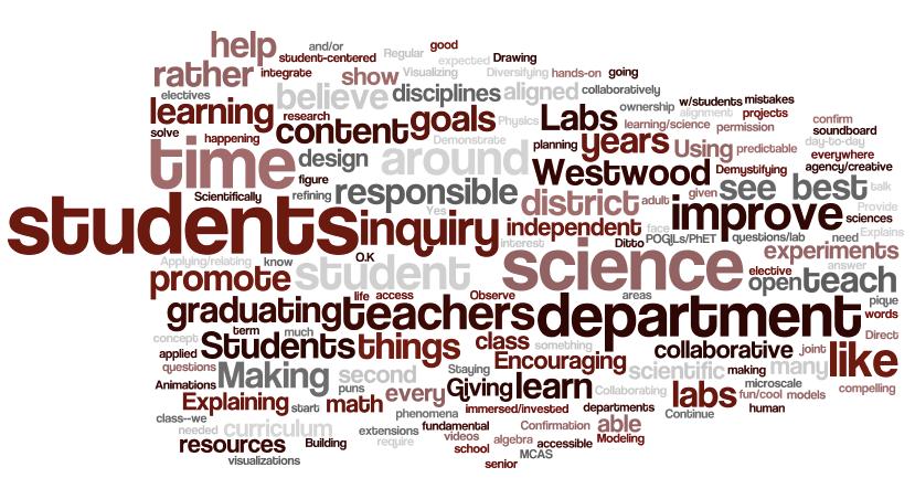 Science Department Beliefs Wordle.png