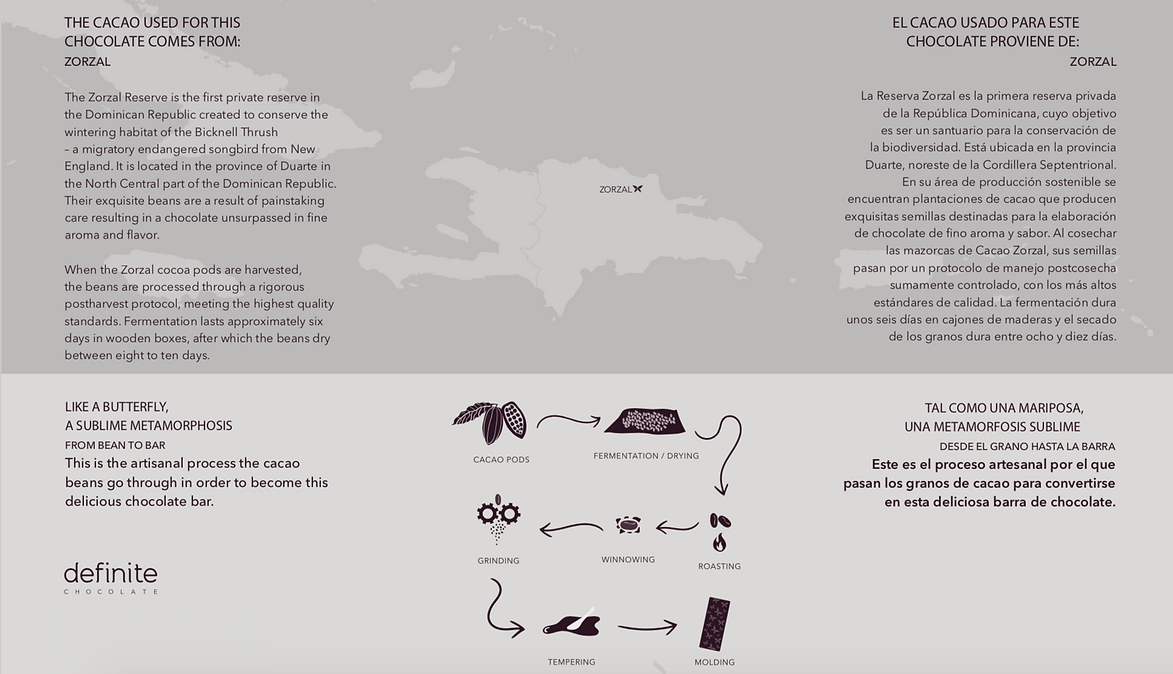 Image shows map of where of chocolate comes from, Zoral