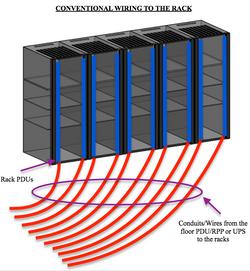 Conventional Wiring VS HPDU