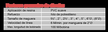D-3 tabla.png