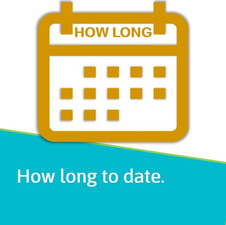 How long to date