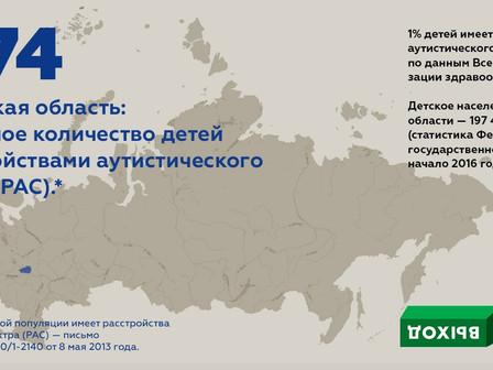 Карточка Ивановского региона