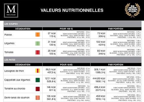 Menu Meunier (valeurs Nutritionnelles2).