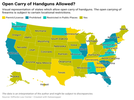 Open Arms to Violence: Texas Gun Laws in 2021