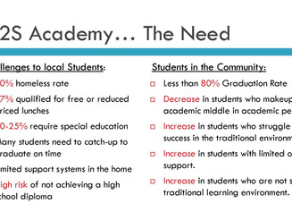 Challenges Faced by Local Students