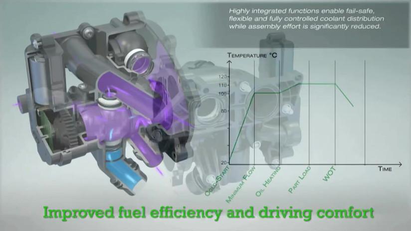 Schaeffler India Concept Car Preview Fil