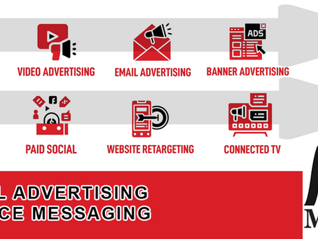 Digital Advertising Cadence Messaging
