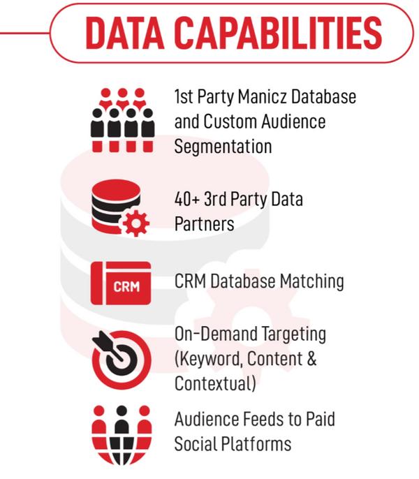 Manicz Media Data Capabilities.PNG
