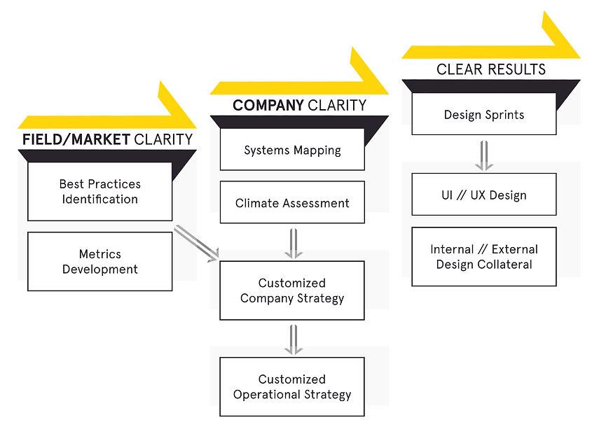 II Overview.jpg