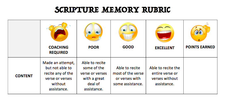 Scripture Memory Rubric