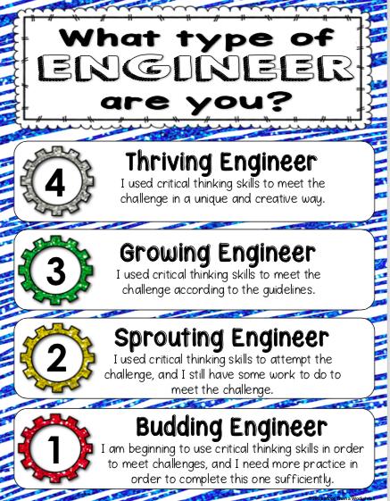 Engineer Rubric