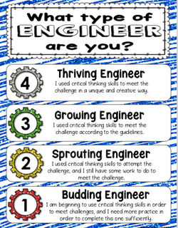 Engineer Rubric