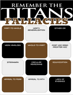 Remember the Titans Movie Fallacies Worksheet