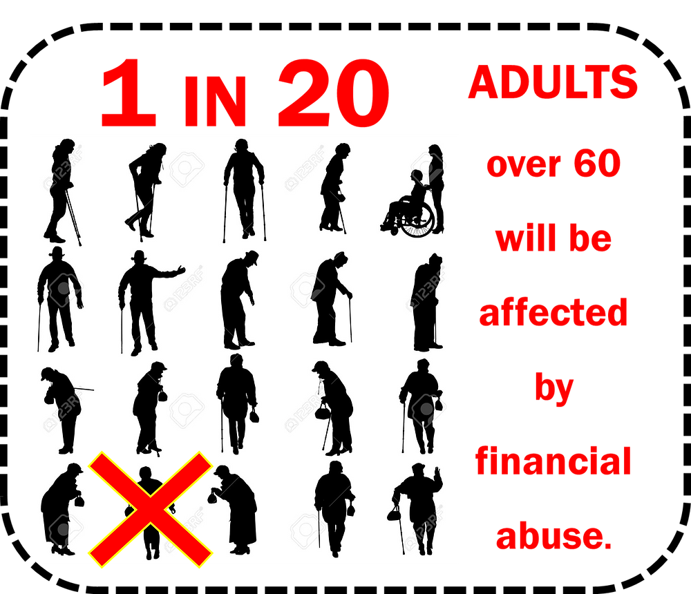 1 in 20 adults over 60 affected by financial abuse