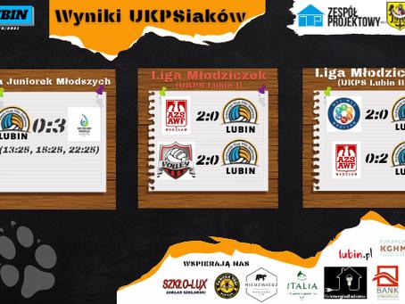 Weekendowy wyniki UKPS Lubin
