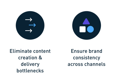 Penfield Digital and Bynder Launch Connector for Salesforce Marketing Cloud