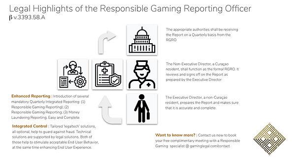 Responsible Gaming Reporting Officer (RGRO) Factsheet