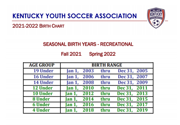 Birth Year 21-22.PNG