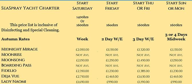 SeaSpray Autumn Rates V6.png