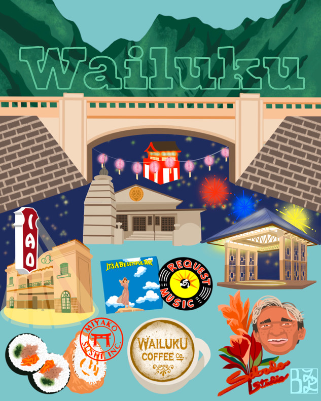 Wailuku