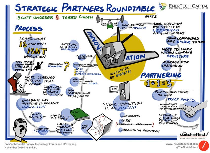 Strategic Roundtable 2/4