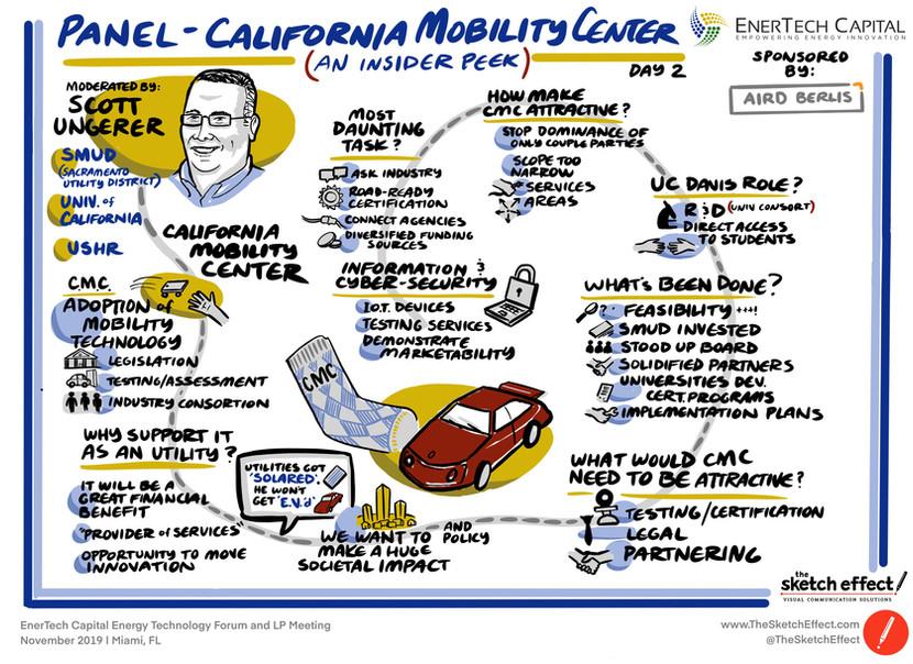Panel - California Mobility Center Insider Peek