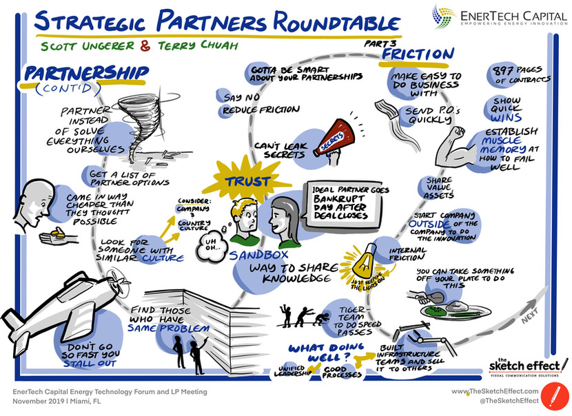 Strategic Roundtable 3/4
