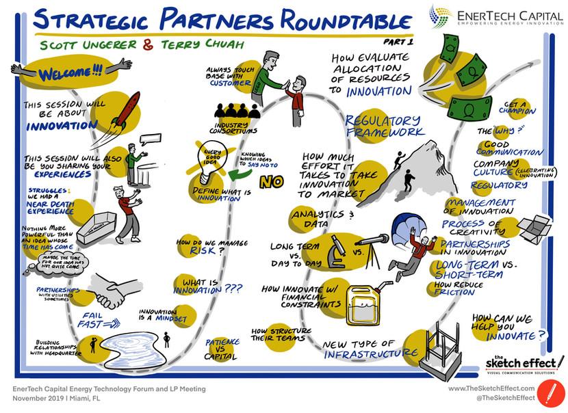 Strategic Roundtable 1/4