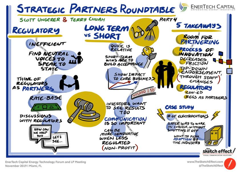 Strategic Roundtable 4/4