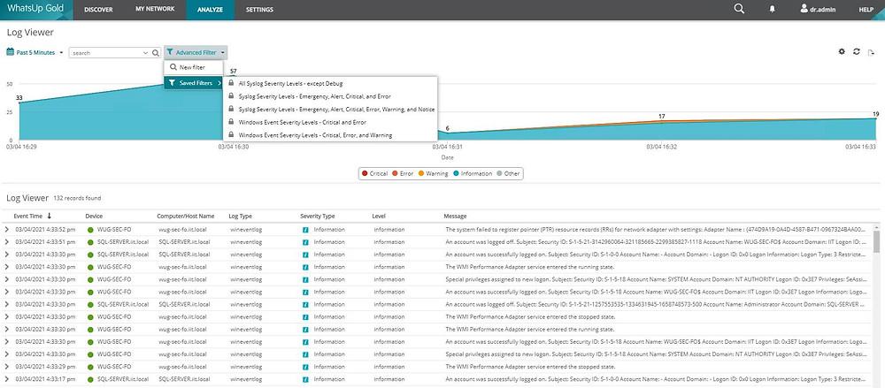 Aproveite os poderosos e abrangentes recursos de alerta do WhatsUp Gold para ser notificado sobre eventos ou problemas de log específicos.