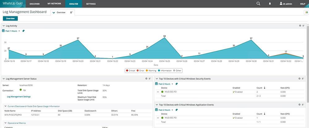 WhatsUp Gold Log Management provê uma visão simples e fácil dos dados de log dos dispositivos