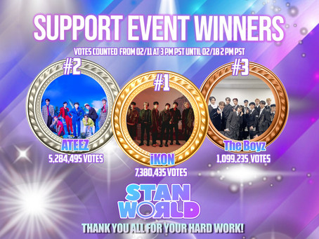 Stan World Support Event Winners!