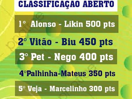 Veja a classificação da 1ª Etapa do Circuito de Futevôlei