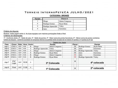 Tabela Jogos Torneio Peteca/21