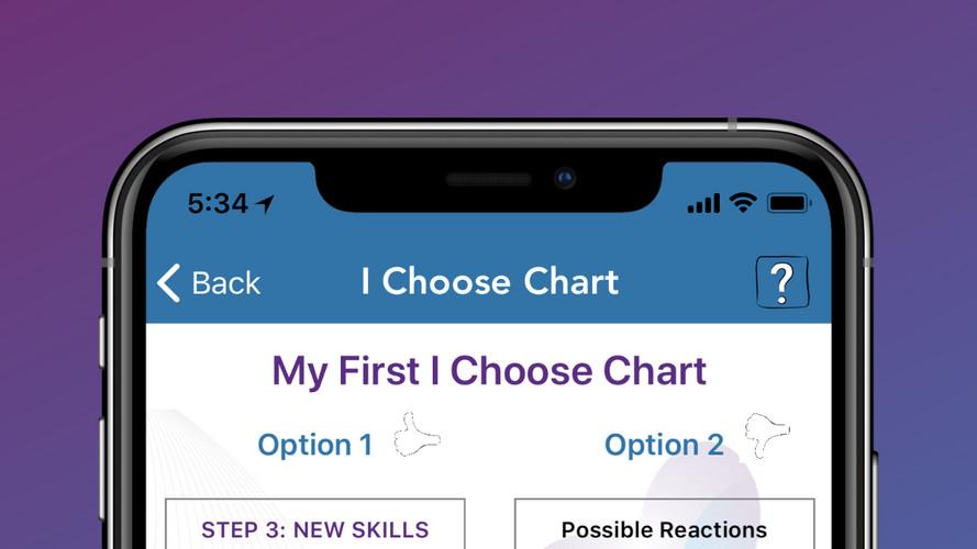 I Choose Chart
