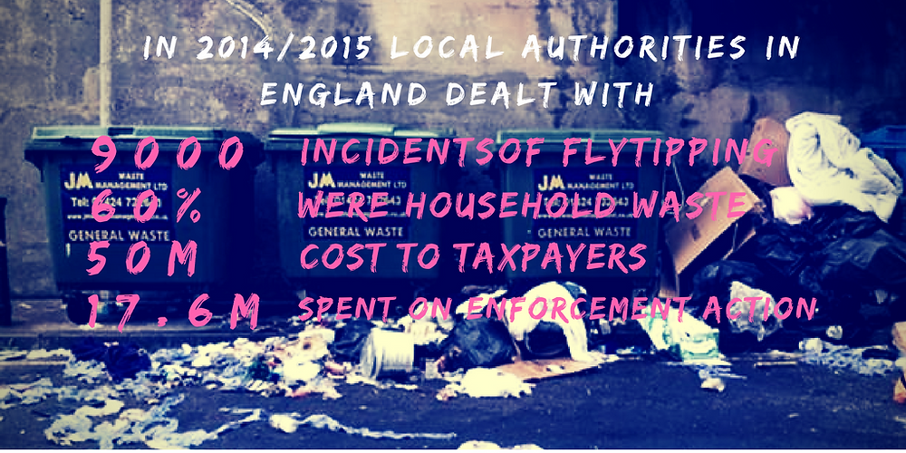 Flytipping costs to taxpayers